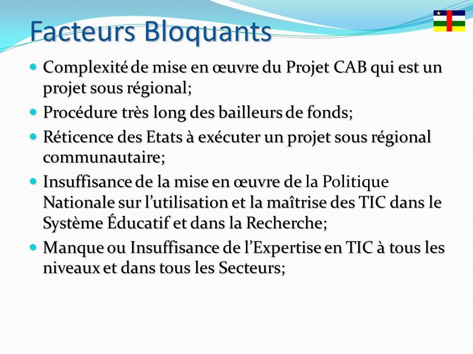 Facteurs Bloquants Complexité de mise en œuvre du Projet CAB qui est un projet sous régional; Procédure très long des bailleurs de fonds;