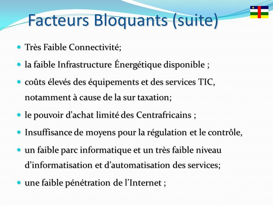 Facteurs Bloquants (suite)