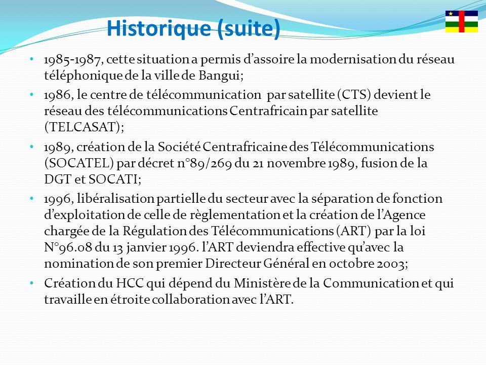 Historique (suite) 1985-1987, cette situation a permis d'assoire la modernisation du réseau téléphonique de la ville de Bangui;