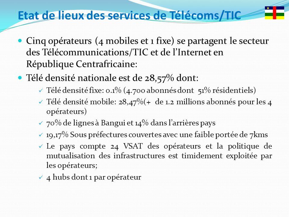 Etat de lieux des services de Télécoms/TIC