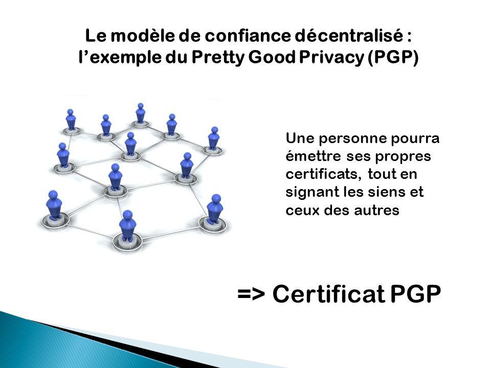 => Certificat PGP Le modèle de confiance décentralisé :