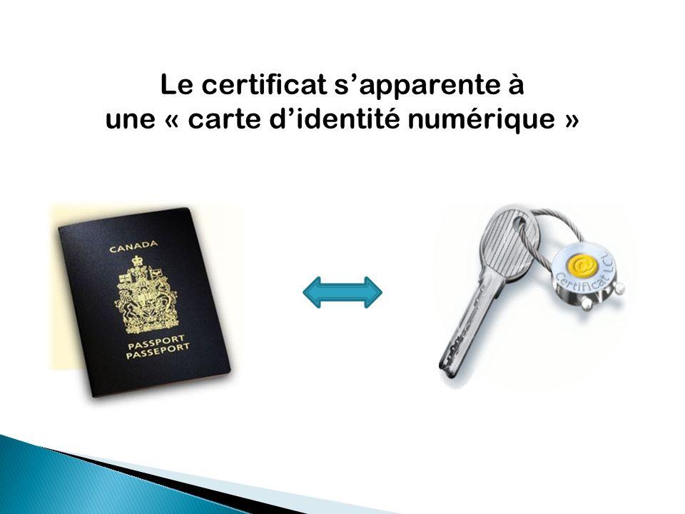 Le certificat s'apparente à une « carte d'identité numérique »