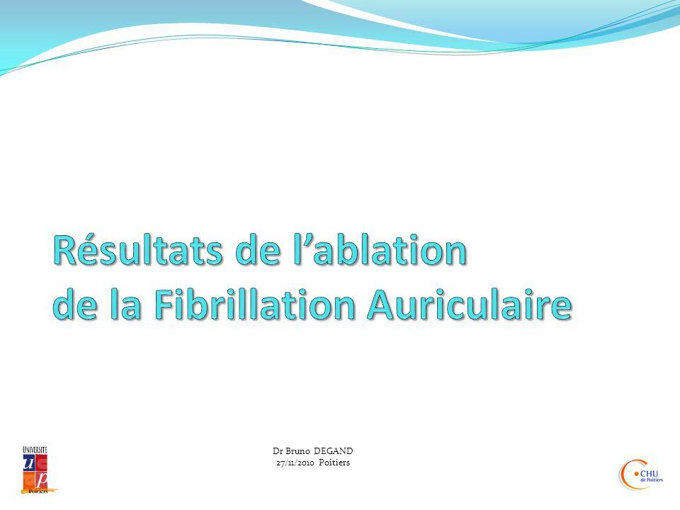 Résultats de l'ablation de la Fibrillation Auriculaire