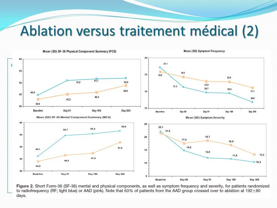Ablation versus traitement médical (2)