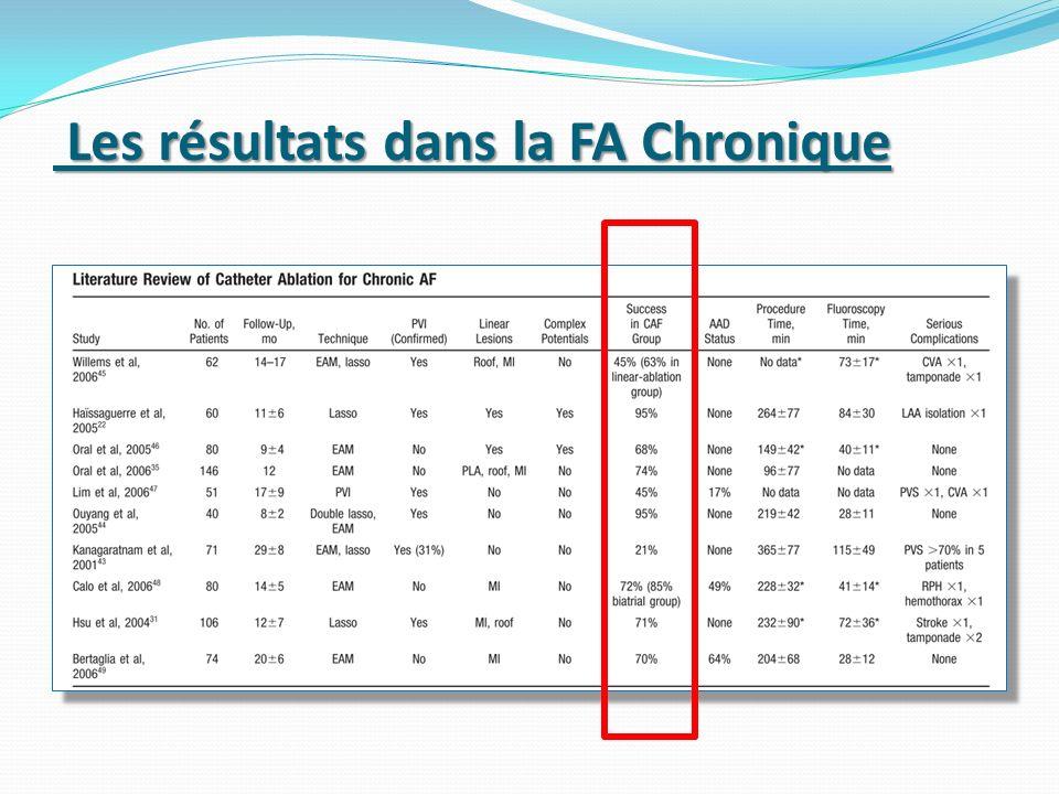 Les résultats dans la FA Chronique