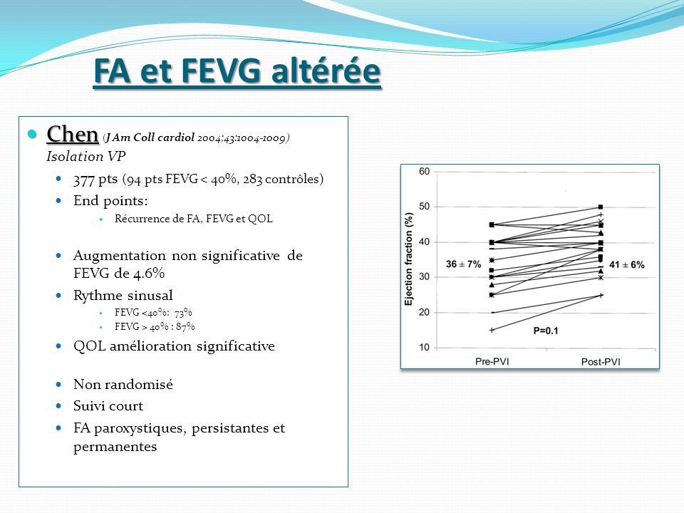 FA et FEVG altérée Chen (J Am Coll cardiol 2004;43:1004-1009) Isolation VP. 377 pts (94 pts FEVG < 40%, 283 contrôles)