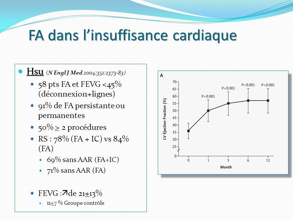 FA dans l'insuffisance cardiaque
