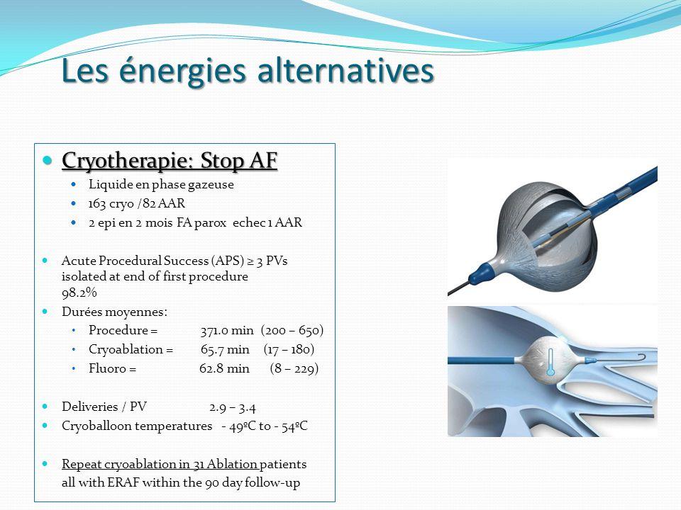 Les énergies alternatives