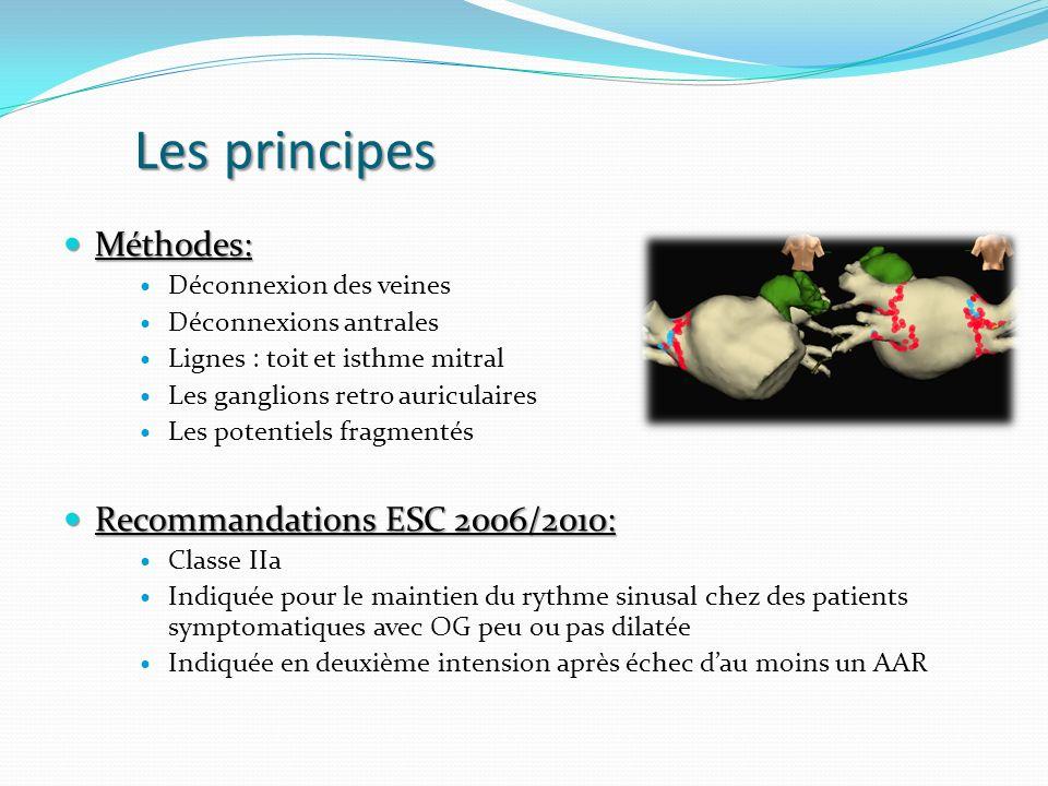 Les principes Méthodes: Recommandations ESC 2006/2010: