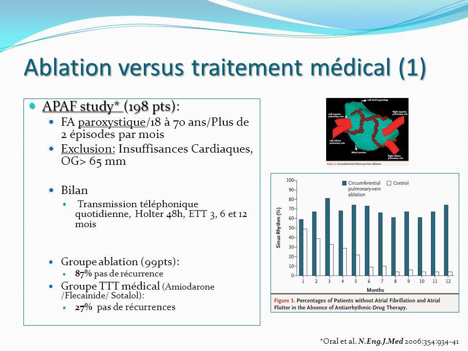 Ablation versus traitement médical (1)