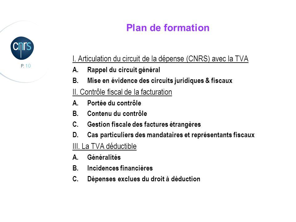 Plan de formation I. Articulation du circuit de la dépense (CNRS) avec la TVA. Rappel du circuit général.