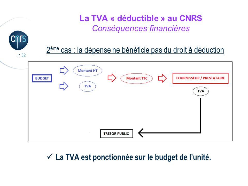 La TVA « déductible » au CNRS Conséquences financières