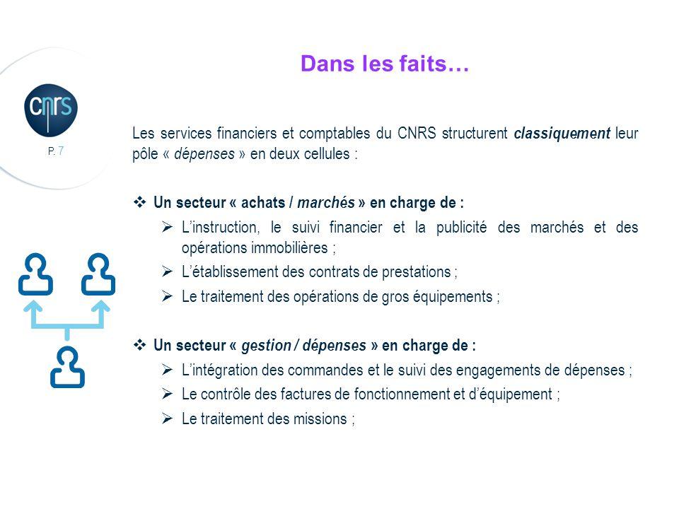 Dans les faits… Les services financiers et comptables du CNRS structurent classiquement leur pôle « dépenses » en deux cellules :