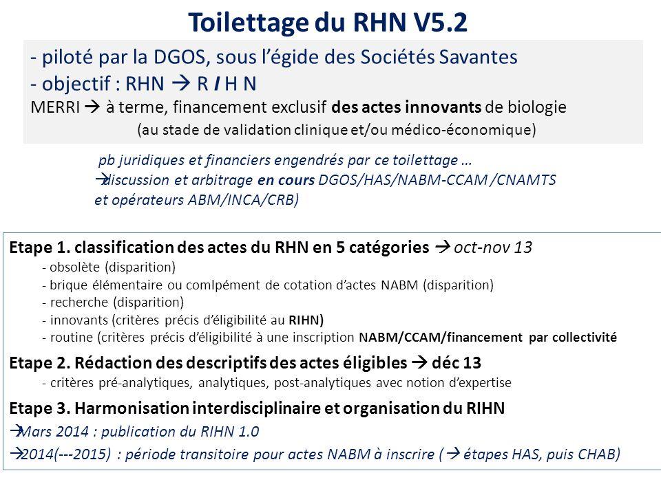 Toilettage du RHN V5.2 - piloté par la DGOS, sous l'égide des Sociétés Savantes. - objectif : RHN  R I H N.