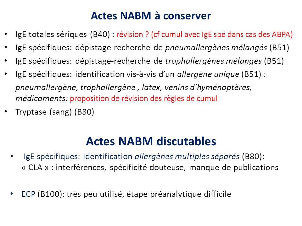 Actes NABM discutables