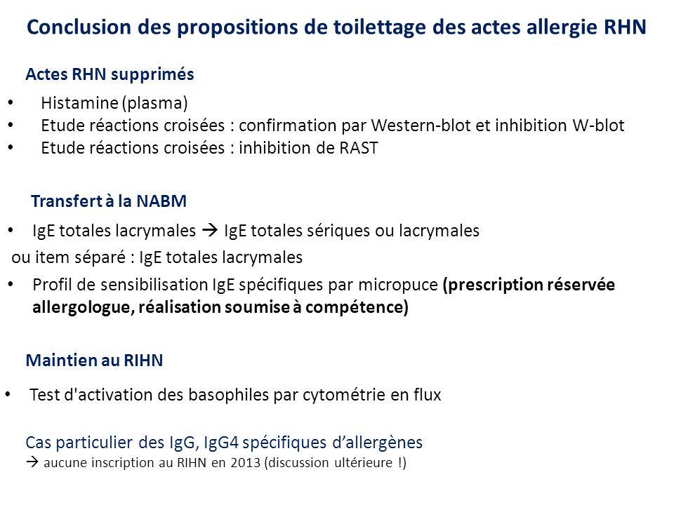 Conclusion des propositions de toilettage des actes allergie RHN