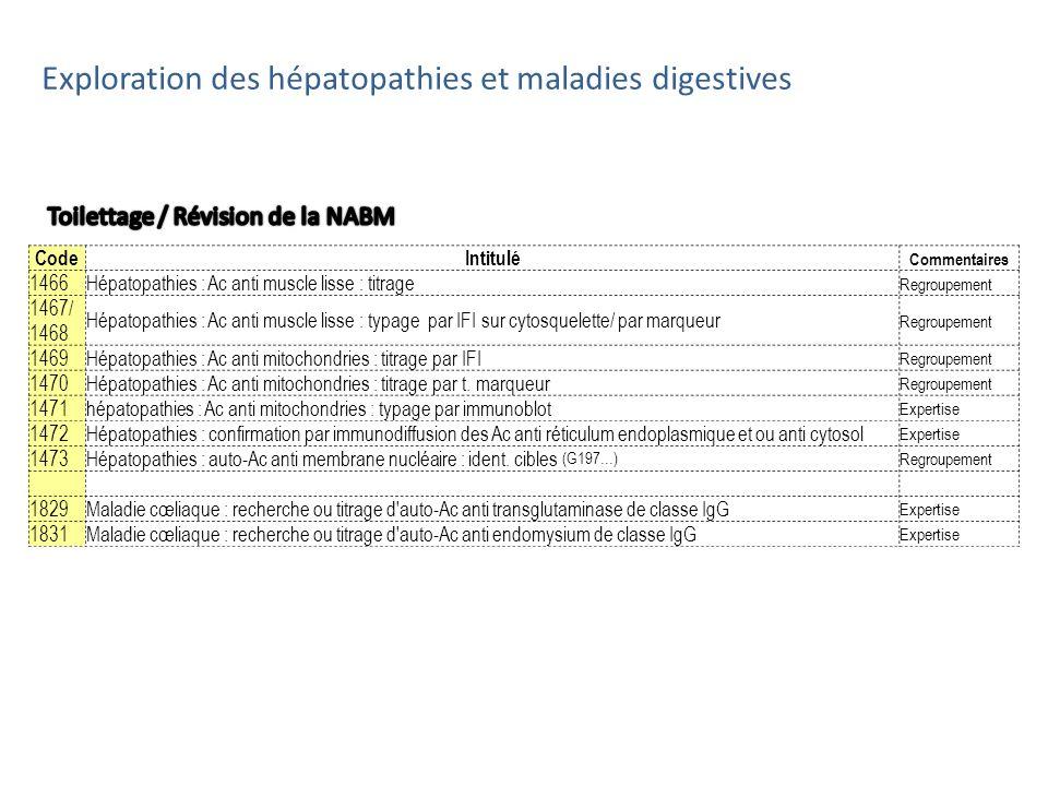 Exploration des hépatopathies et maladies digestives