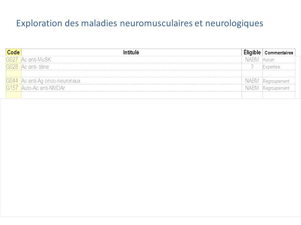 Exploration des maladies neuromusculaires et neurologiques