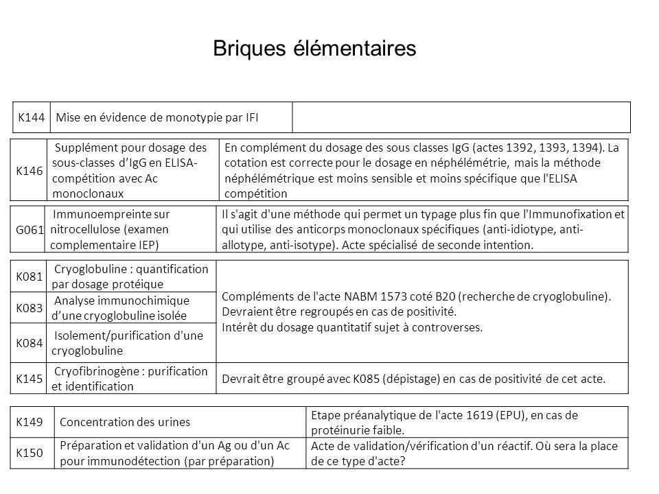 Briques élémentaires K144 Mise en évidence de monotypie par IFI K146