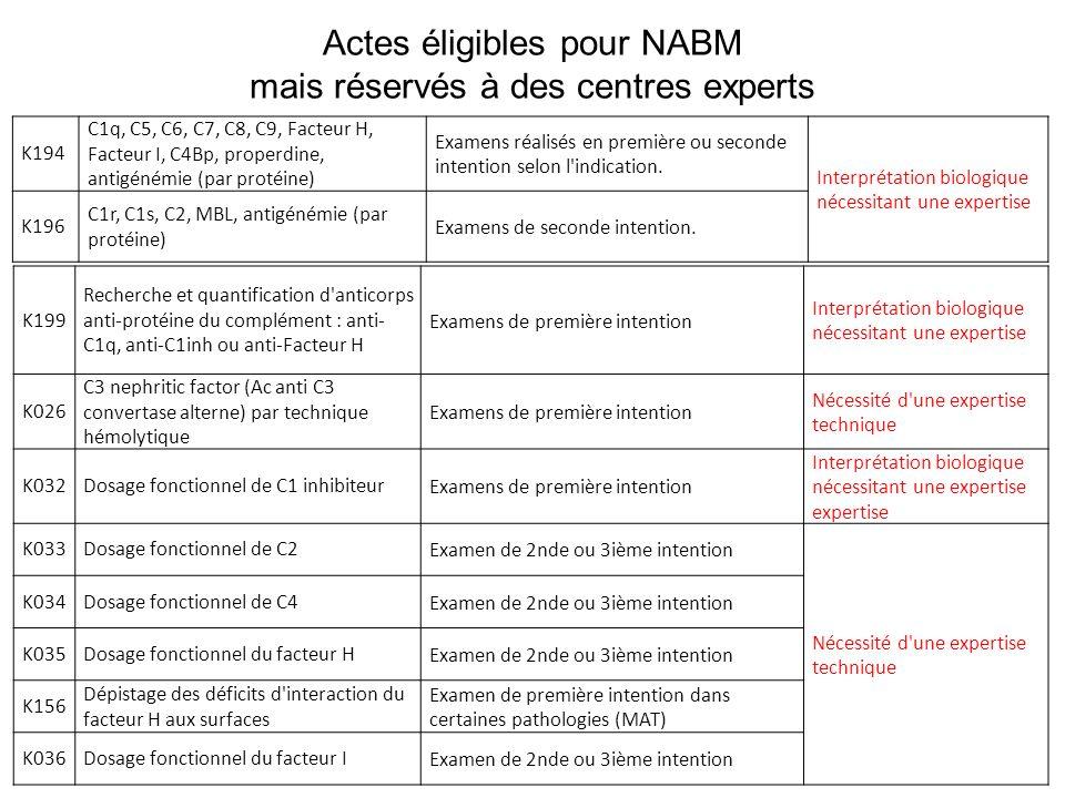 Actes éligibles pour NABM mais réservés à des centres experts