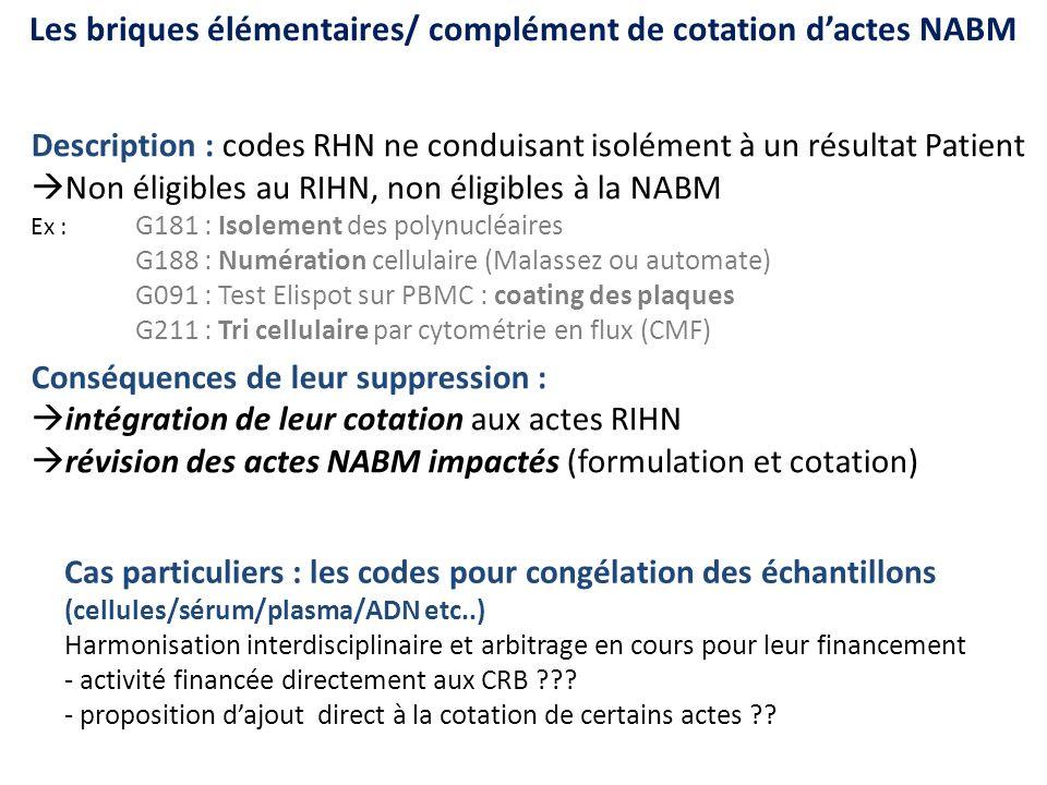 Les briques élémentaires/ complément de cotation d'actes NABM