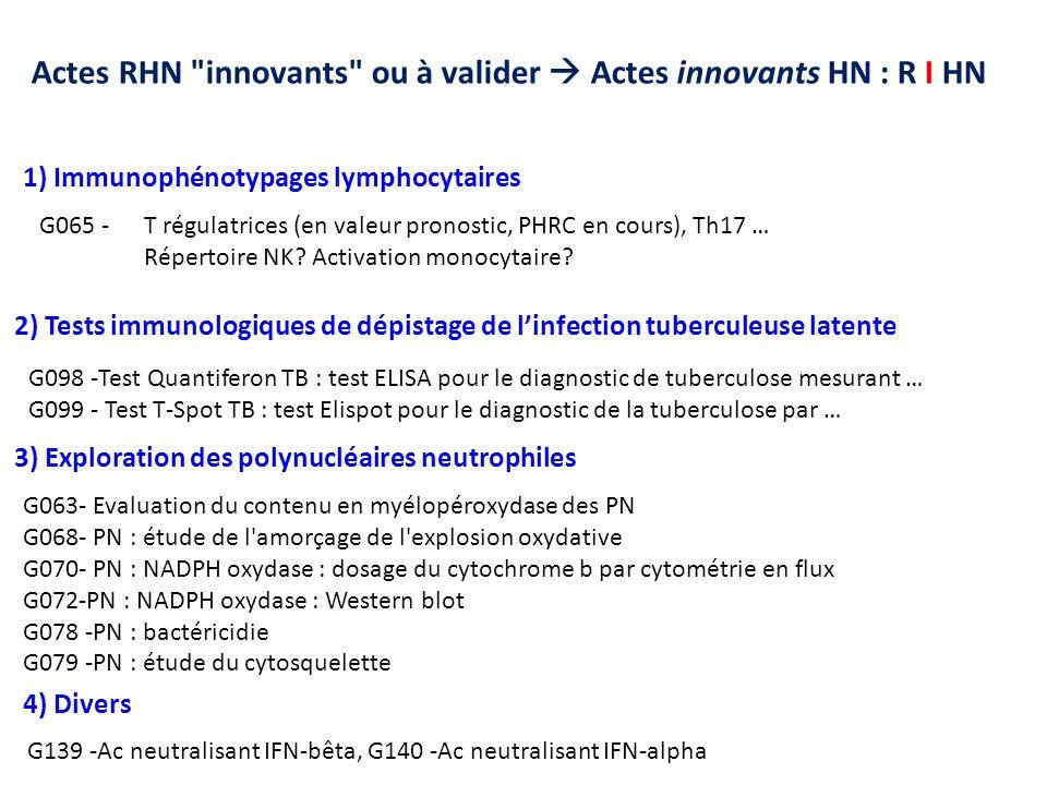 Actes RHN innovants ou à valider  Actes innovants HN : R I HN