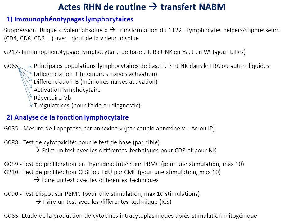 Actes RHN de routine  transfert NABM