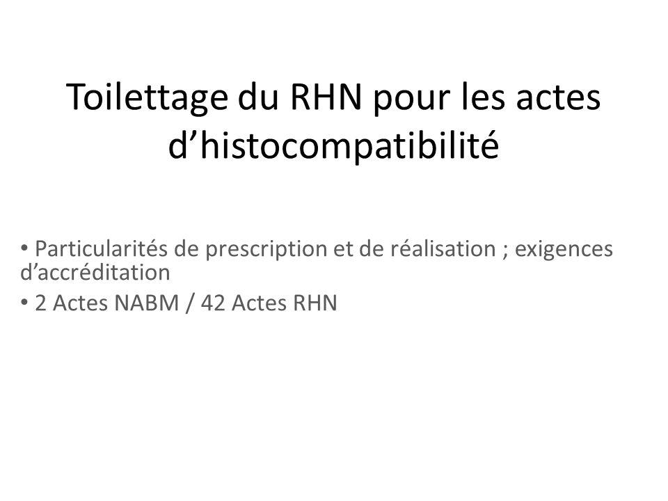Toilettage du RHN pour les actes d'histocompatibilité