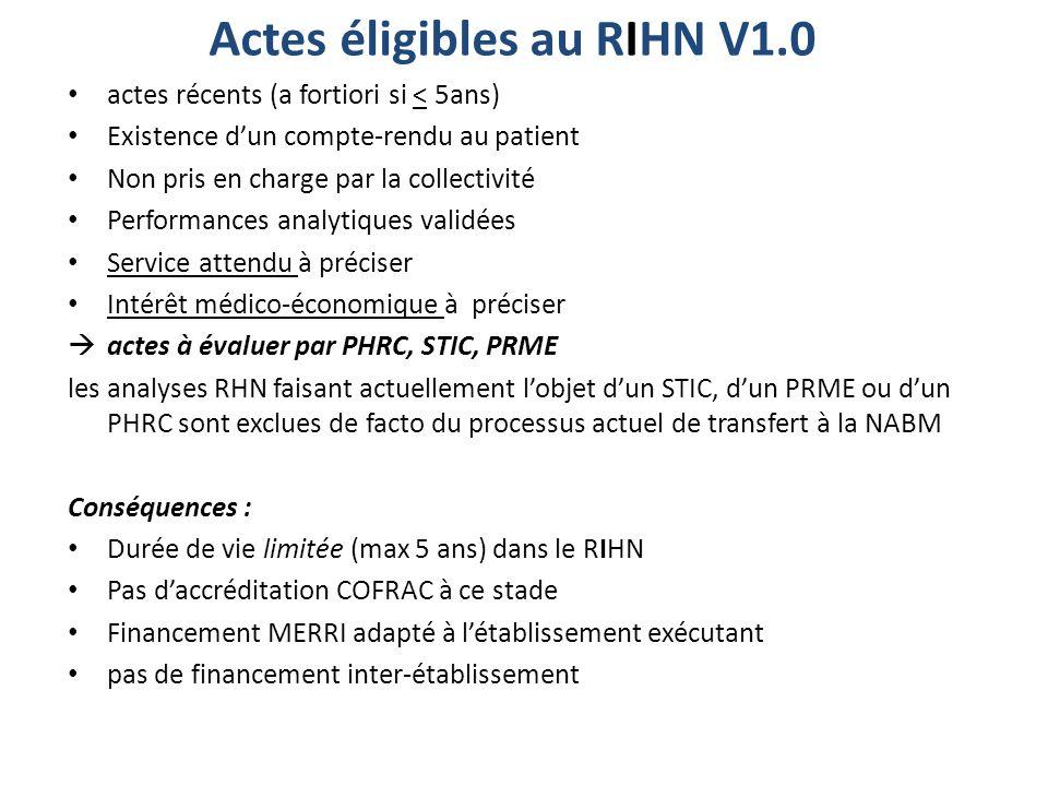 Actes éligibles au RIHN V1.0
