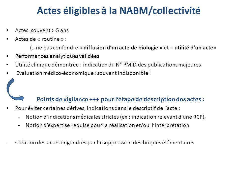 Actes éligibles à la NABM/collectivité