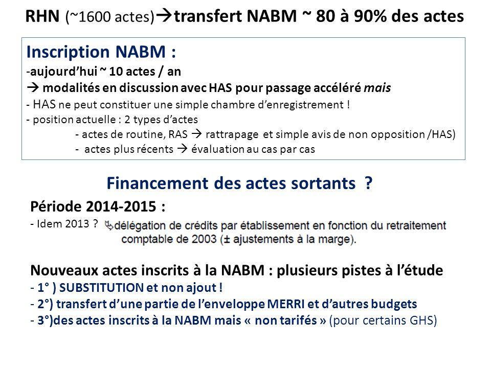 RHN (~1600 actes)transfert NABM ~ 80 à 90% des actes