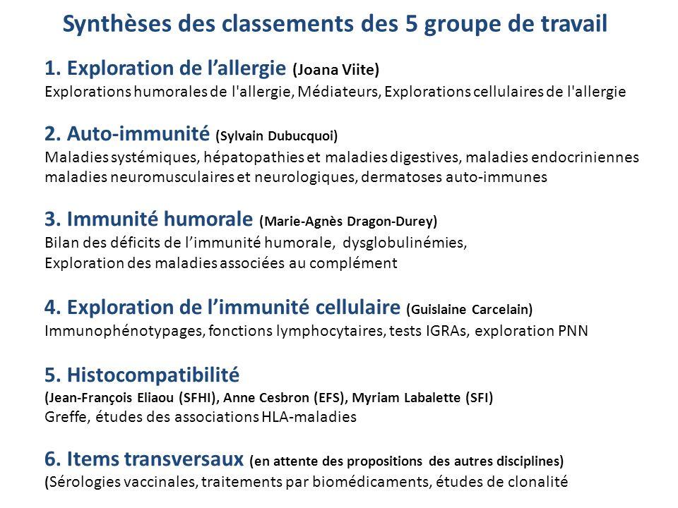 Synthèses des classements des 5 groupe de travail