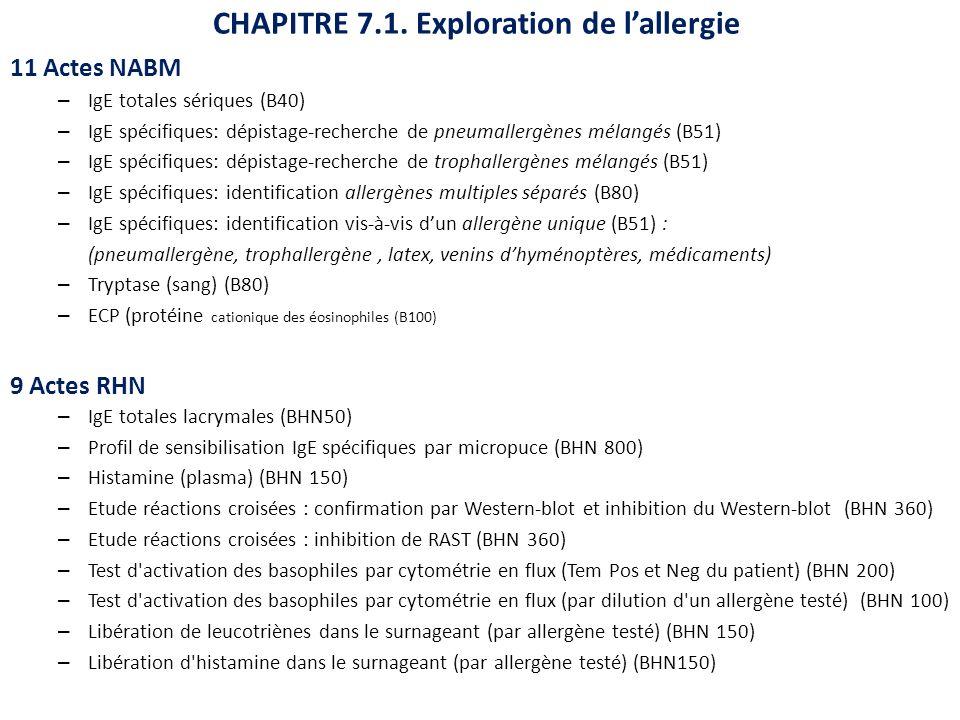 CHAPITRE 7.1. Exploration de l'allergie