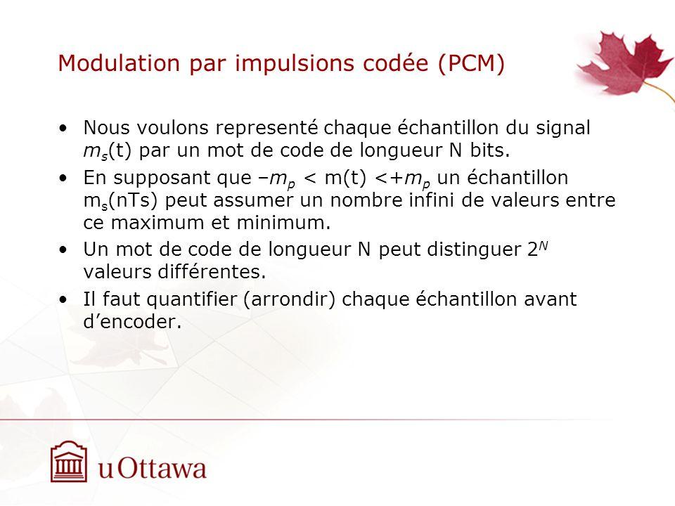 Modulation par impulsions codée (PCM)