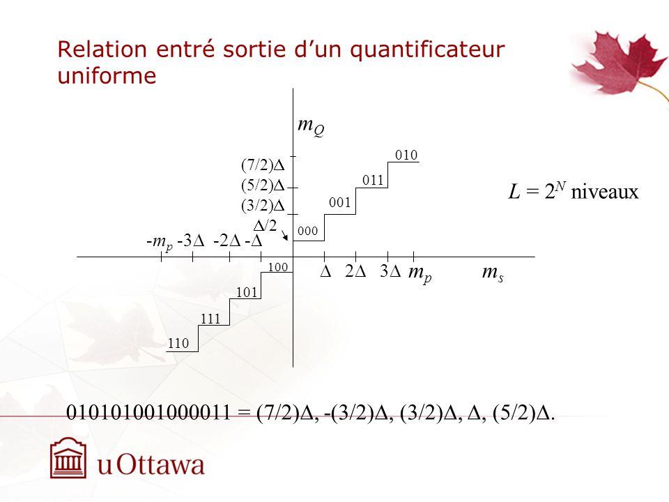 Relation entré sortie d'un quantificateur uniforme
