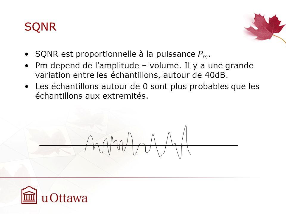 SQNR SQNR est proportionnelle à la puissance Pm.