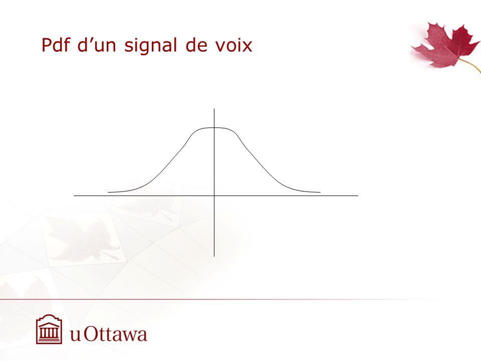 Pdf d'un signal de voix