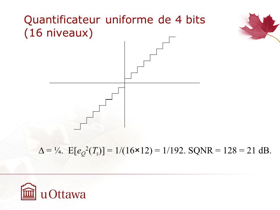 Quantificateur uniforme de 4 bits (16 niveaux)