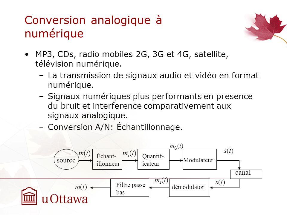 Conversion analogique à numérique