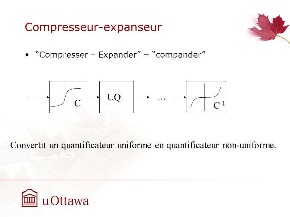Compresseur-expanseur