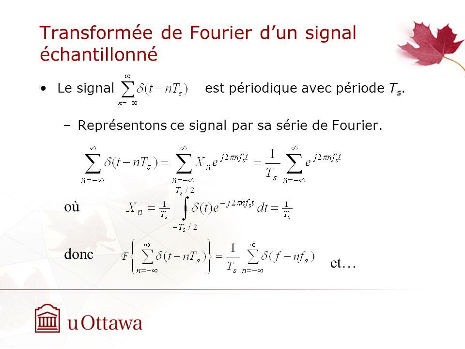 Transformée de Fourier d'un signal échantillonné