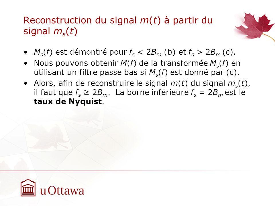 Reconstruction du signal m(t) à partir du signal ms(t)