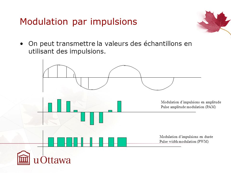 Modulation par impulsions