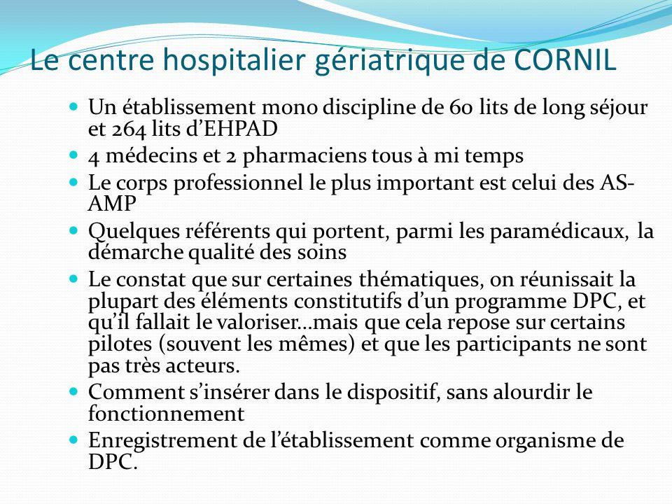 Le centre hospitalier gériatrique de CORNIL