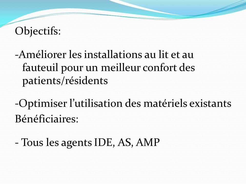 Objectifs: -Améliorer les installations au lit et au fauteuil pour un meilleur confort des patients/résidents -Optimiser l'utilisation des matériels existants Bénéficiaires: - Tous les agents IDE, AS, AMP
