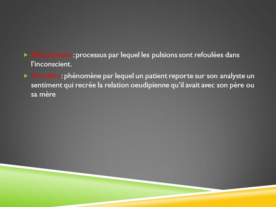 Refoulement : processus par lequel les pulsions sont refoulées dans l'inconscient.