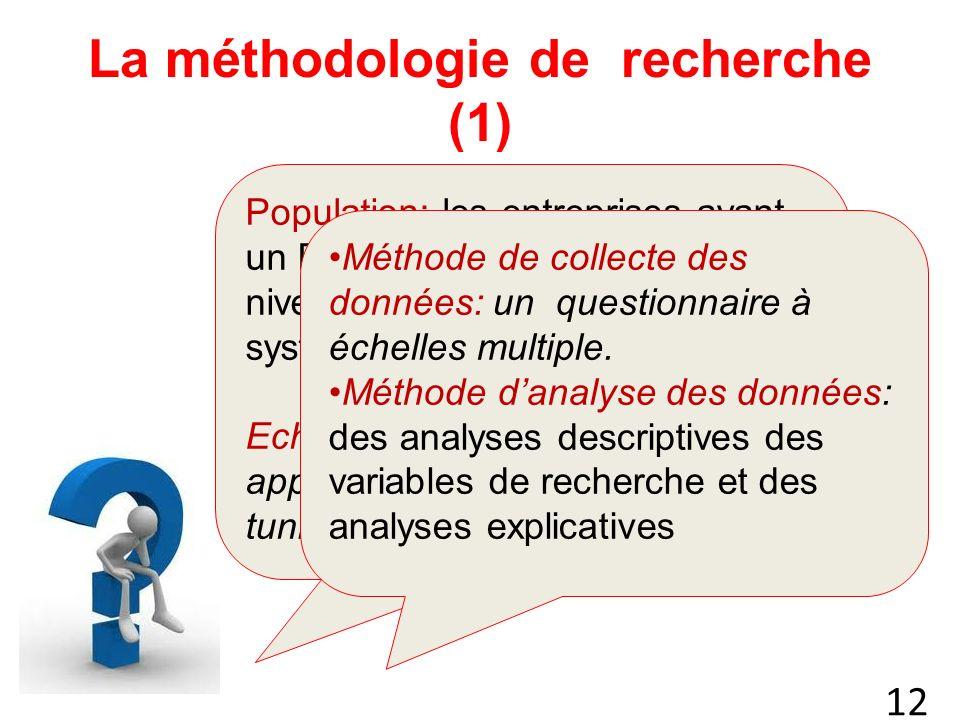 La méthodologie de recherche (1)