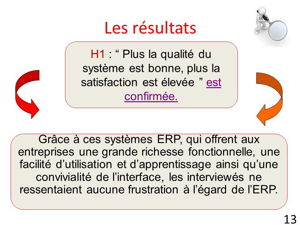 Les résultats H1 : Plus la qualité du système est bonne, plus la satisfaction est élevée est confirmée.
