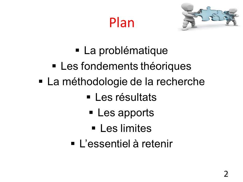 Plan La problématique Les fondements théoriques