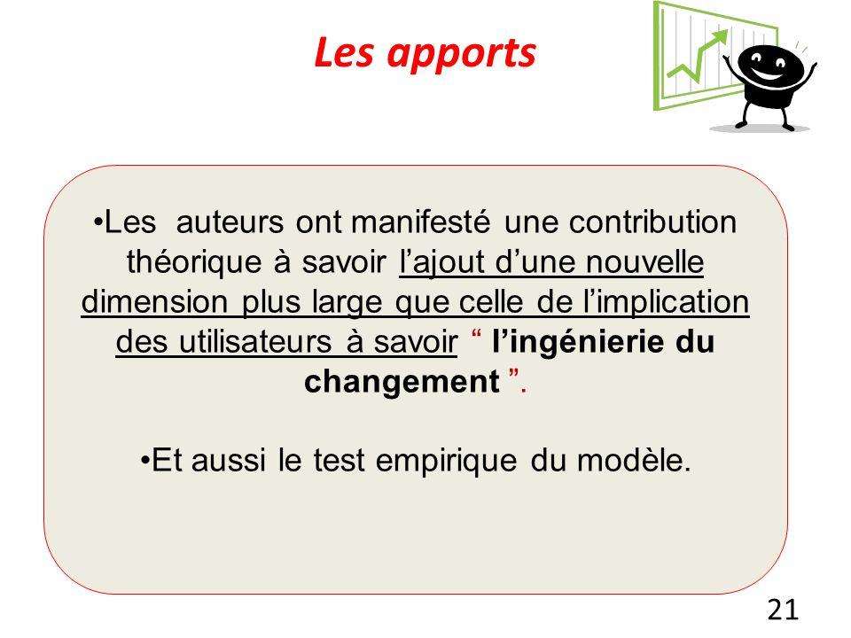 Et aussi le test empirique du modèle.